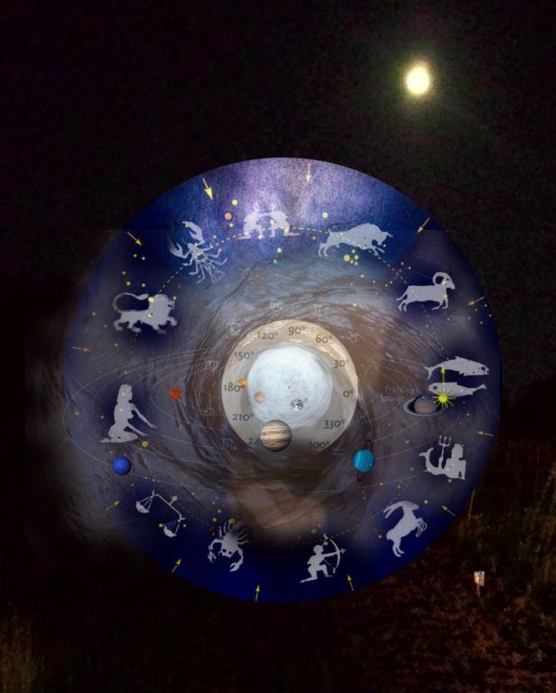 luna zodiaco