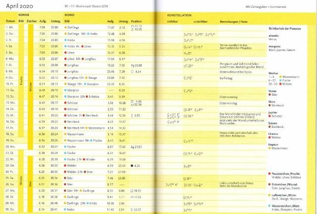 Calendario Biodinamico 2020_04_28_29_30
