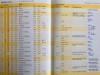 Calendario Biodinamico Ottobre